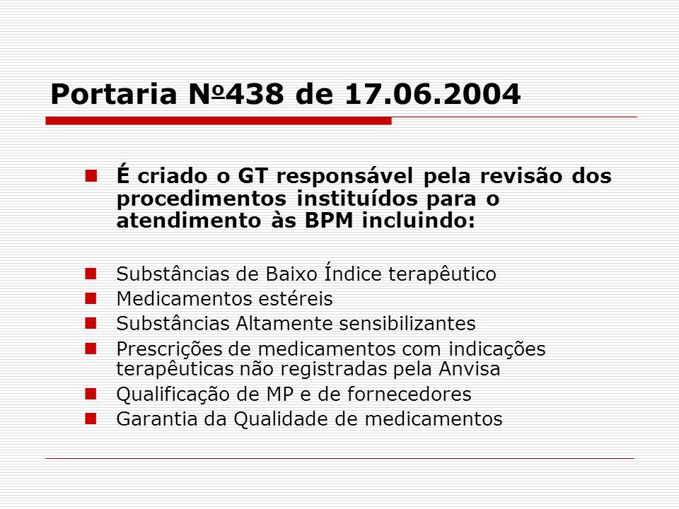 Portaria N o 438 de 17.06.2004 É criado o GT responsável pela revisão dos procedimentos instituídos para o atendimento às BPM incluindo: Substâncias d
