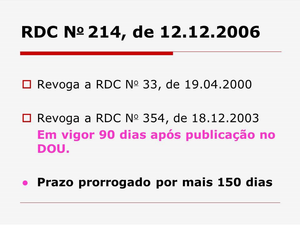 RDC N o 214, de 12.12.2006 Revoga a RDC N o 33, de 19.04.2000 Revoga a RDC N o 354, de 18.12.2003 Em vigor 90 dias após publicação no DOU. Prazo prorr