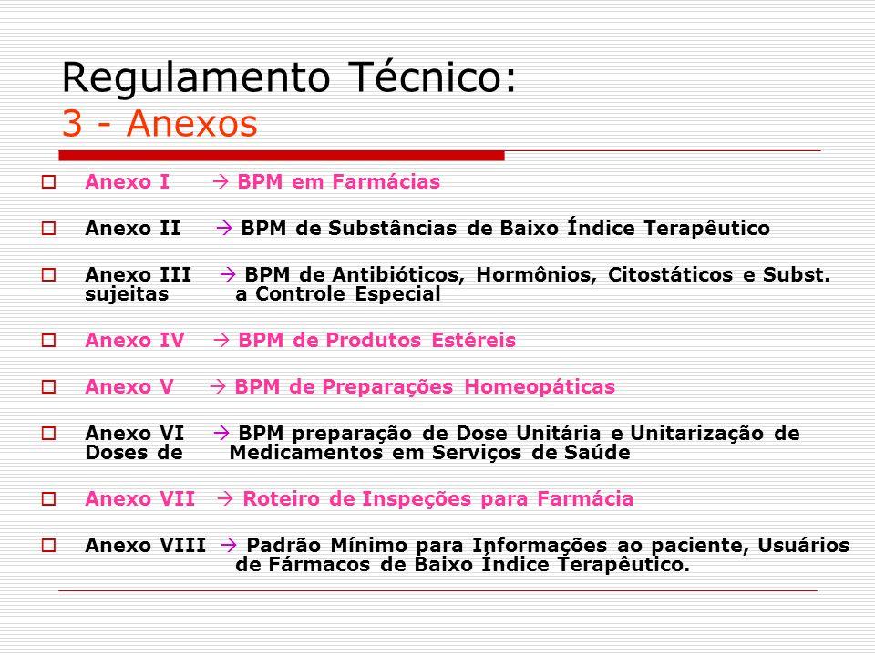 Regulamento Técnico: 3 - Anexos Anexo I BPM em Farmácias Anexo II BPM de Substâncias de Baixo Índice Terapêutico Anexo III BPM de Antibióticos, Hormôn