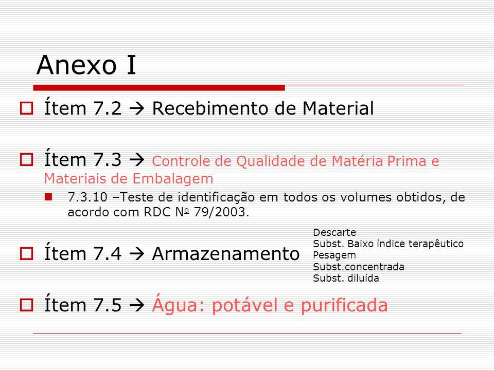 Anexo I Ítem 7.2 Recebimento de Material Ítem 7.3 Controle de Qualidade de Matéria Prima e Materiais de Embalagem 7.3.10 –Teste de identificação em to
