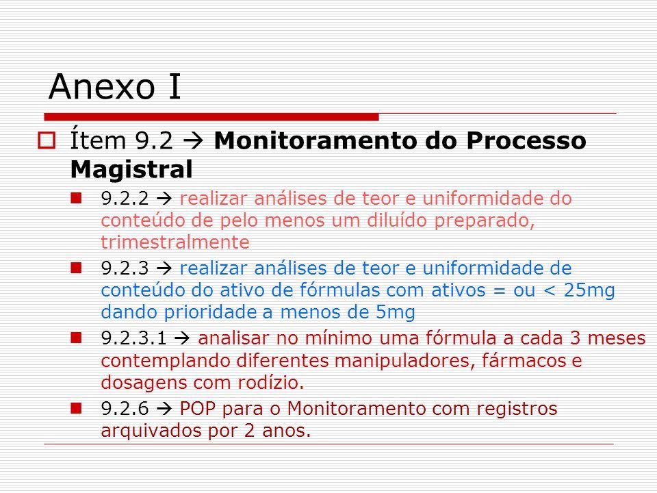 Anexo I Ítem 9.2 Monitoramento do Processo Magistral 9.2.2 realizar análises de teor e uniformidade do conteúdo de pelo menos um diluído preparado, tr