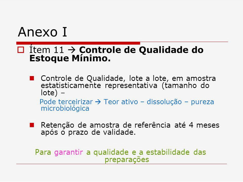 Anexo I Ítem 11 Controle de Qualidade do Estoque Mínimo. Controle de Qualidade, lote a lote, em amostra estatisticamente representativa (tamanho do lo