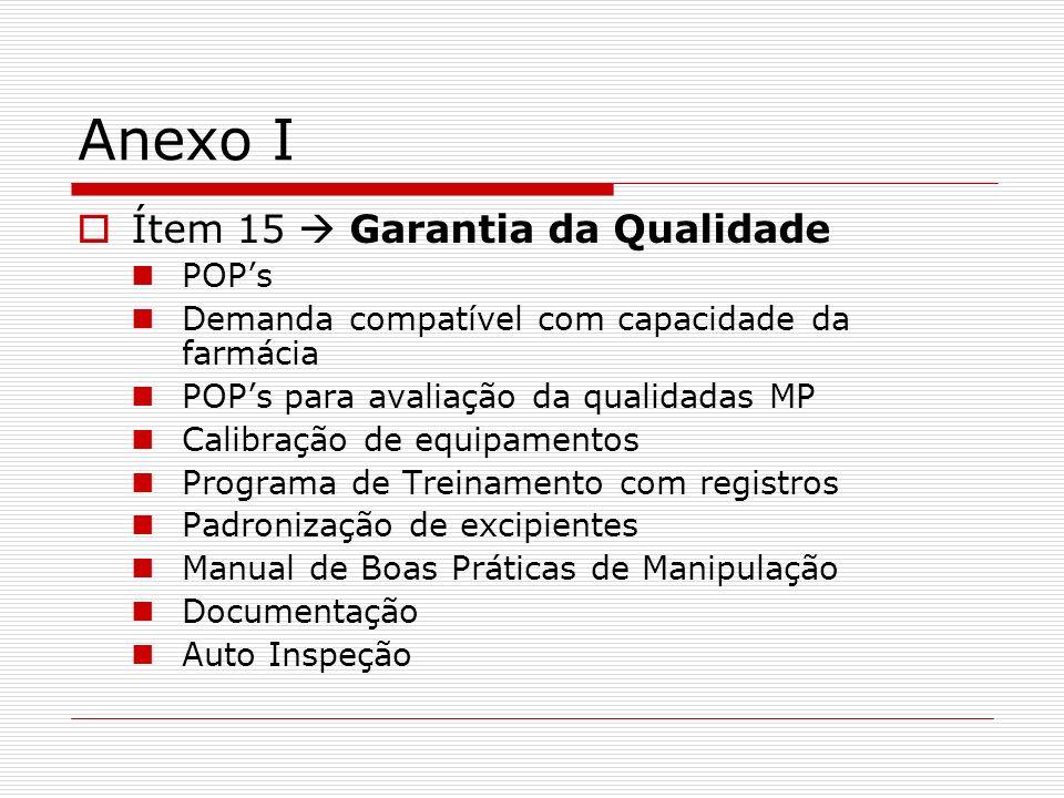 Anexo I Ítem 15 Garantia da Qualidade POPs Demanda compatível com capacidade da farmácia POPs para avaliação da qualidadas MP Calibração de equipament