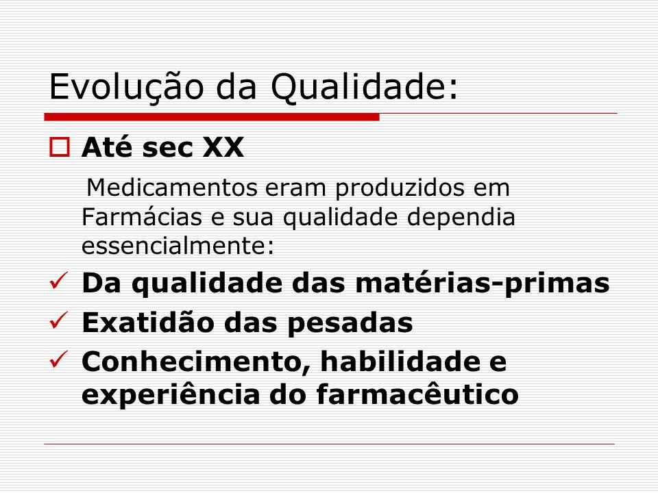 Evolução da Qualidade: Até sec XX Medicamentos eram produzidos em Farmácias e sua qualidade dependia essencialmente: Da qualidade das matérias-primas