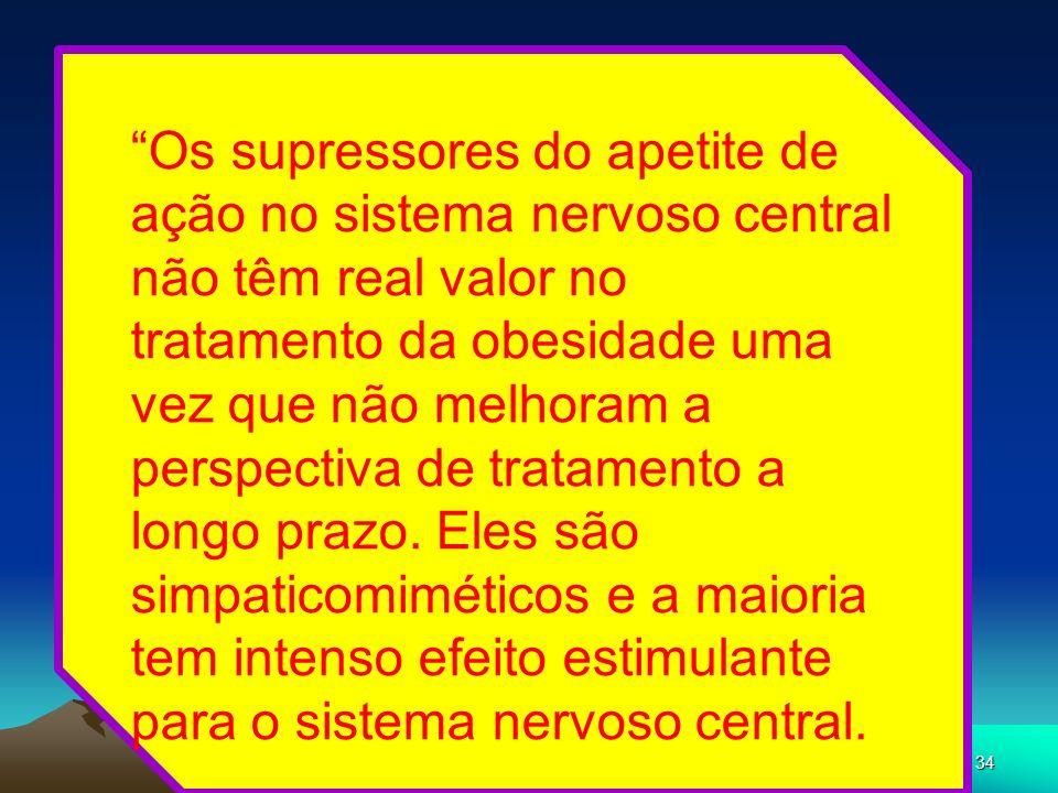 34 Os supressores do apetite de ação no sistema nervoso central não têm real valor no tratamento da obesidade uma vez que não melhoram a perspectiva d