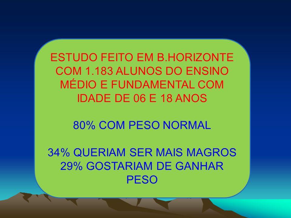 ESTUDO FEITO EM B.HORIZONTE COM 1.183 ALUNOS DO ENSINO MÉDIO E FUNDAMENTAL COM IDADE DE 06 E 18 ANOS 80% COM PESO NORMAL 34% QUERIAM SER MAIS MAGROS 2