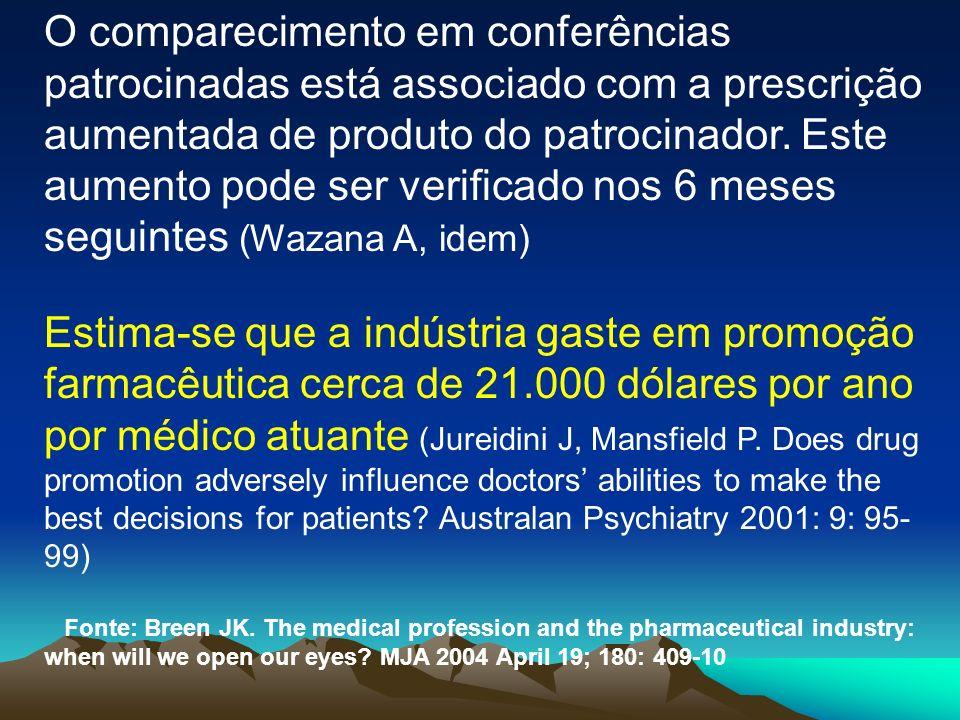 O comparecimento em conferências patrocinadas está associado com a prescrição aumentada de produto do patrocinador. Este aumento pode ser verificado n
