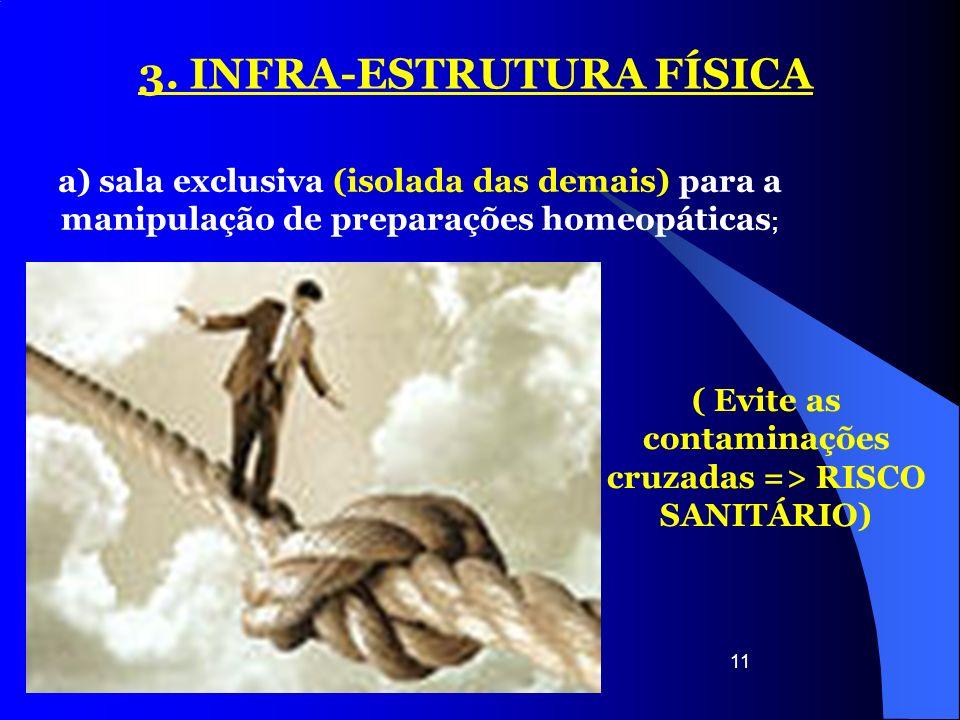 11 3. INFRA-ESTRUTURA FÍSICA a) sala exclusiva (isolada das demais) para a manipulação de preparações homeopáticas ; ( Evite as contaminações cruzadas