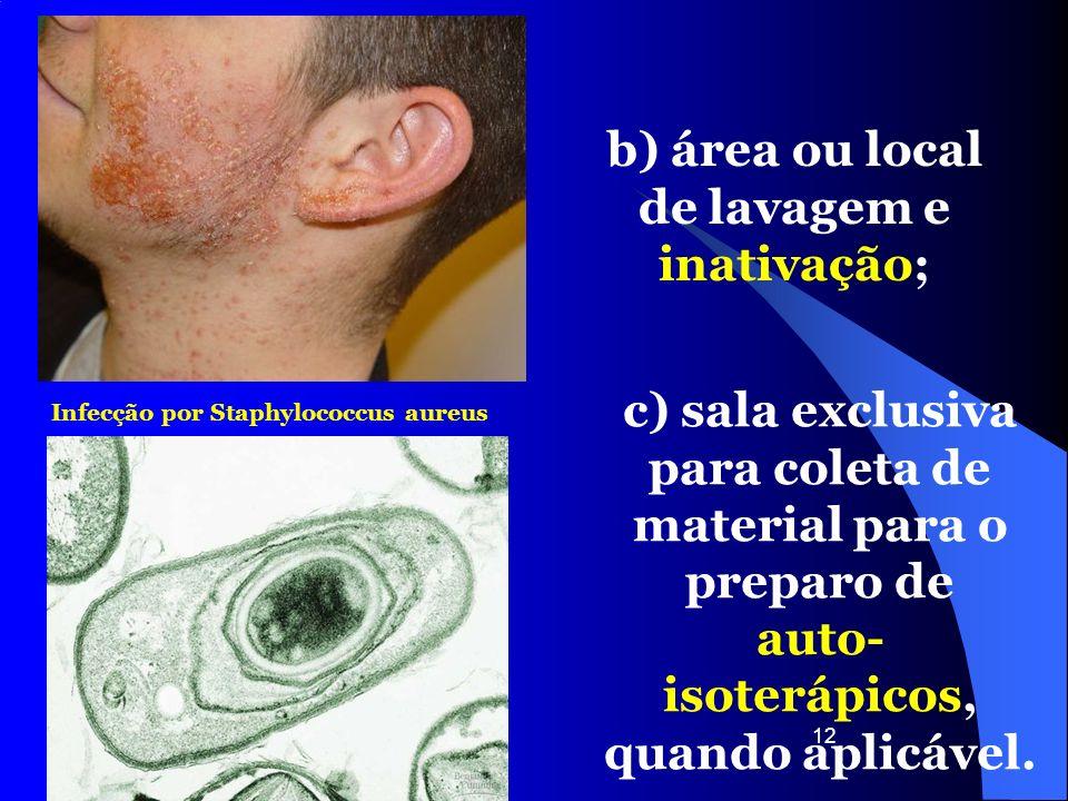 12 b) área ou local de lavagem e inativação; c) sala exclusiva para coleta de material para o preparo de auto- isoterápicos, quando aplicável. Infecçã