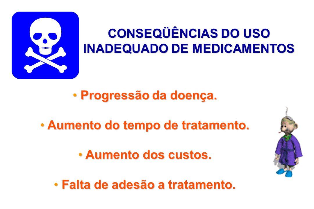 CONSEQÜÊNCIAS DO USO INADEQUADO DE MEDICAMENTOS Progressão da doença. Progressão da doença. Aumento do tempo de tratamento. Aumento do tempo de tratam