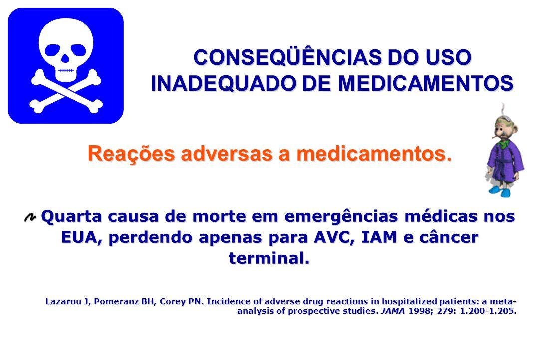 CONSEQÜÊNCIAS DO USO INADEQUADO DE MEDICAMENTOS Reações adversas a medicamentos. Quarta causa de morte em emergências médicas nos EUA, perdendo apenas