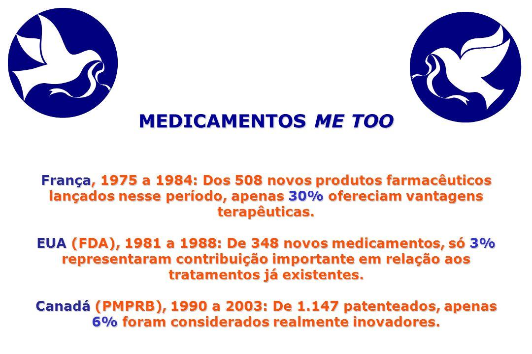 MEDICAMENTOS ME TOO França, 1975 a 1984: Dos 508 novos produtos farmacêuticos lançados nesse período, apenas 30% ofereciam vantagens terapêuticas. EUA