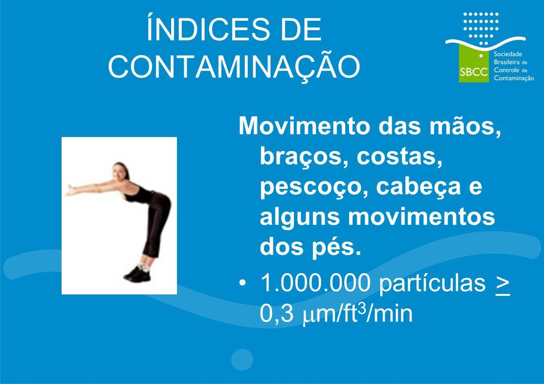 ÍNDICES DE CONTAMINAÇÃO Movimento das mãos, braços, costas, pescoço, cabeça e alguns movimentos dos pés. 1.000.000 partículas > 0,3 m/ft 3 /min