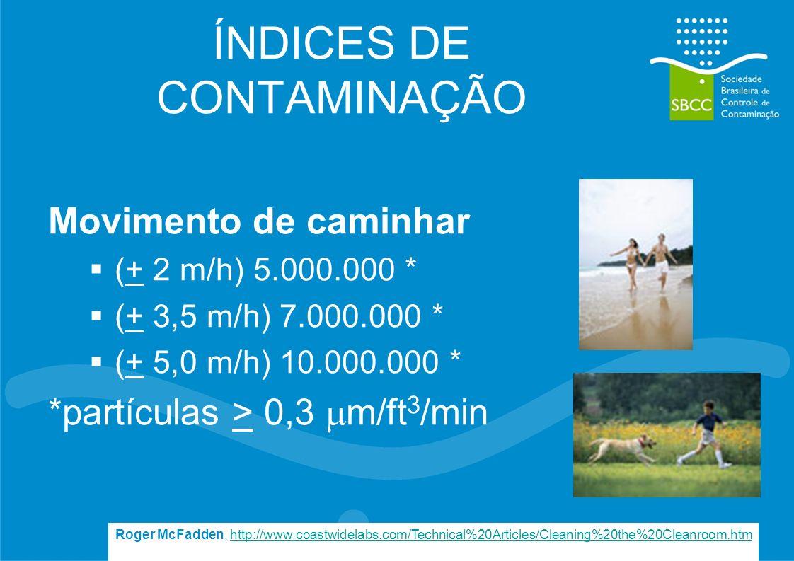 ÍNDICES DE CONTAMINAÇÃO Movimento de caminhar (+ 2 m/h) 5.000.000 * (+ 3,5 m/h) 7.000.000 * (+ 5,0 m/h) 10.000.000 * *partículas > 0,3 m/ft 3 /min Roger McFadden, http://www.coastwidelabs.com/Technical%20Articles/Cleaning%20the%20Cleanroom.htmhttp://www.coastwidelabs.com/Technical%20Articles/Cleaning%20the%20Cleanroom.htm