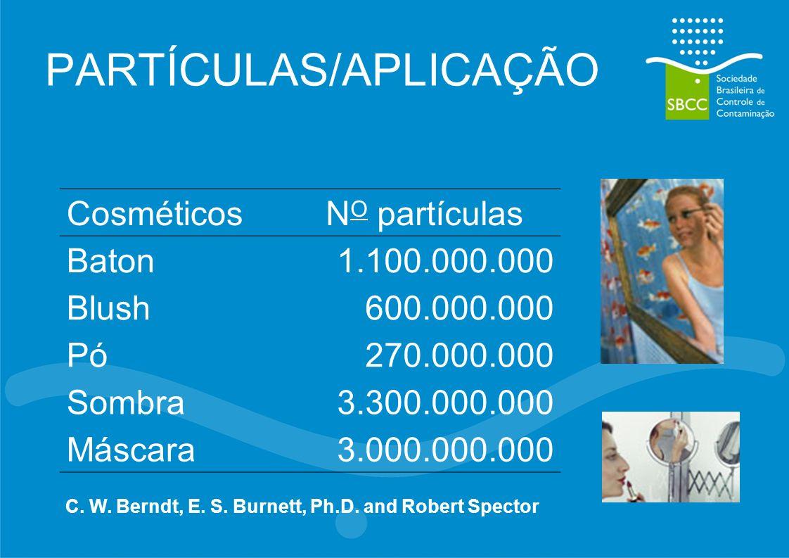 PARTÍCULAS/APLICAÇÃO CosméticosN O partículas Baton1.100.000.000 Blush600.000.000 Pó270.000.000 Sombra3.300.000.000 Máscara3.000.000.000 C. W. Berndt,