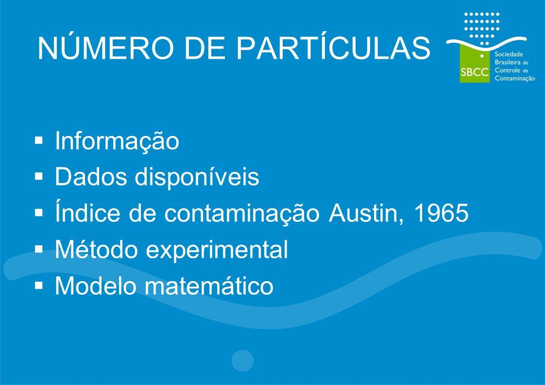 NÚMERO DE PARTÍCULAS Informação Dados disponíveis Índice de contaminação Austin, 1965 Método experimental Modelo matemático