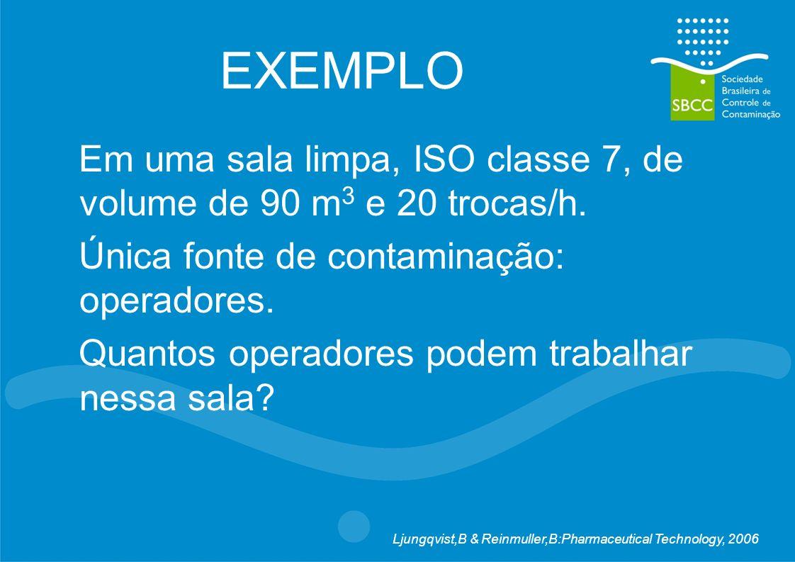 EXEMPLO Em uma sala limpa, ISO classe 7, de volume de 90 m 3 e 20 trocas/h. Única fonte de contaminação: operadores. Quantos operadores podem trabalha