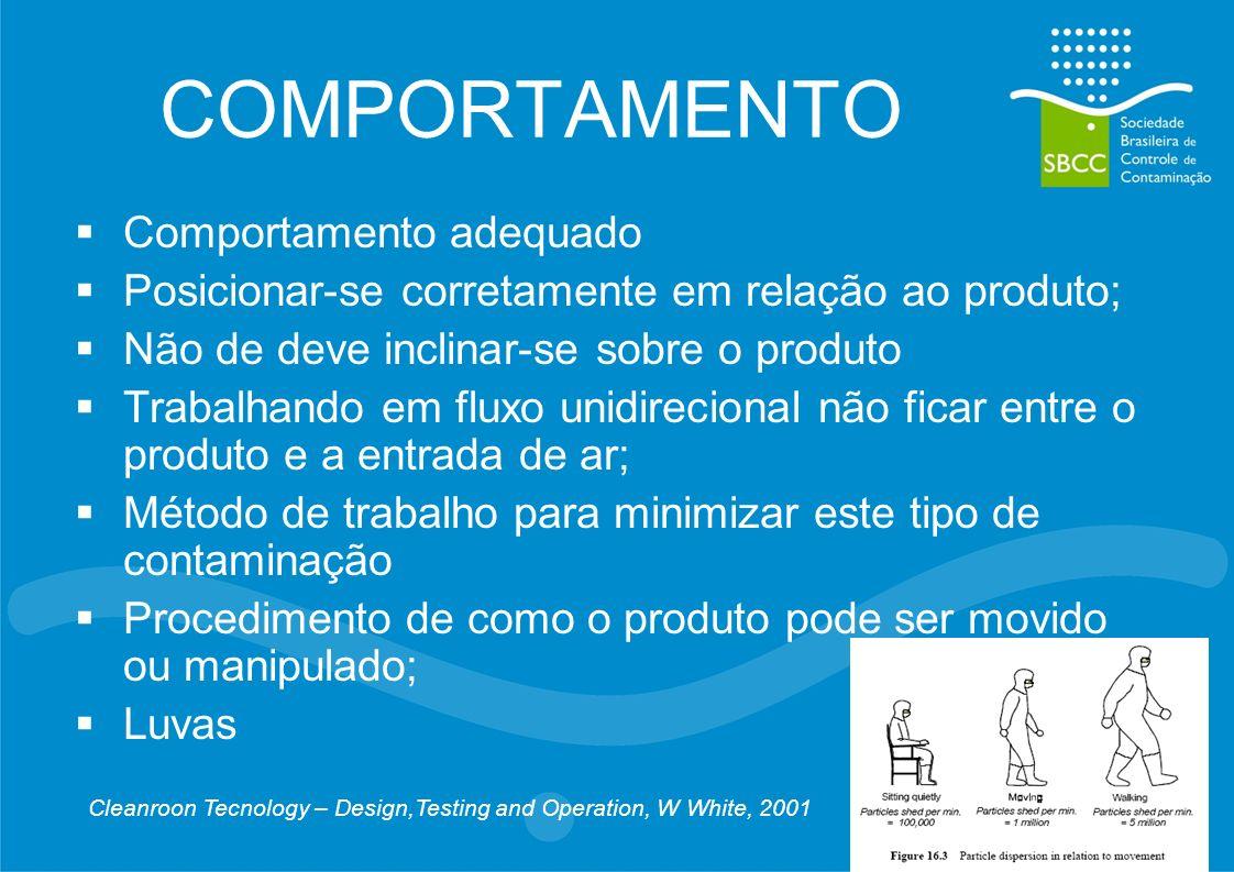 COMPORTAMENTO Comportamento adequado Posicionar-se corretamente em relação ao produto; Não de deve inclinar-se sobre o produto Trabalhando em fluxo unidirecional não ficar entre o produto e a entrada de ar; Método de trabalho para minimizar este tipo de contaminação Procedimento de como o produto pode ser movido ou manipulado; Luvas Cleanroon Tecnology – Design,Testing and Operation, W White, 2001