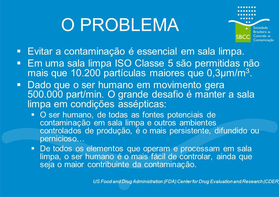 O PROBLEMA Evitar a contaminação é essencial em sala limpa. Em uma sala limpa ISO Classe 5 são permitidas não mais que 10.200 partículas maiores que 0