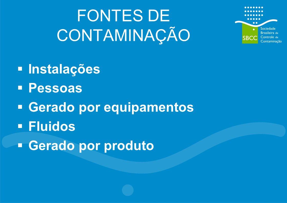 FONTES DE CONTAMINAÇÃO Instalações Pessoas Gerado por equipamentos Fluidos Gerado por produto
