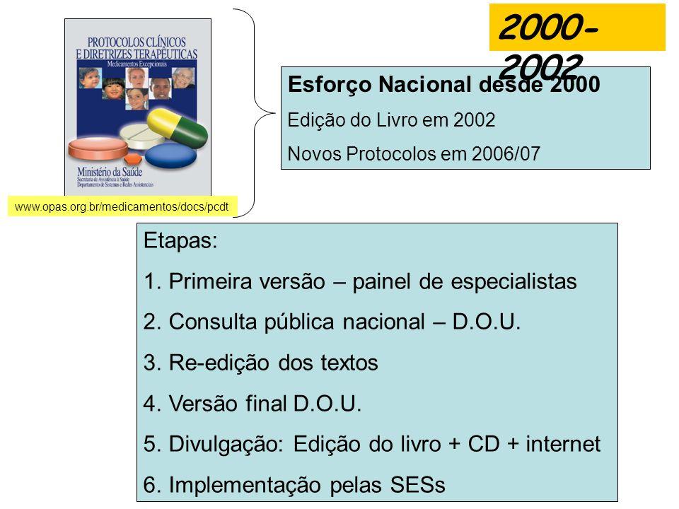 Esforço Nacional desde 2000 Edição do Livro em 2002 Novos Protocolos em 2006/07 Etapas: 1.Primeira versão – painel de especialistas 2.Consulta pública