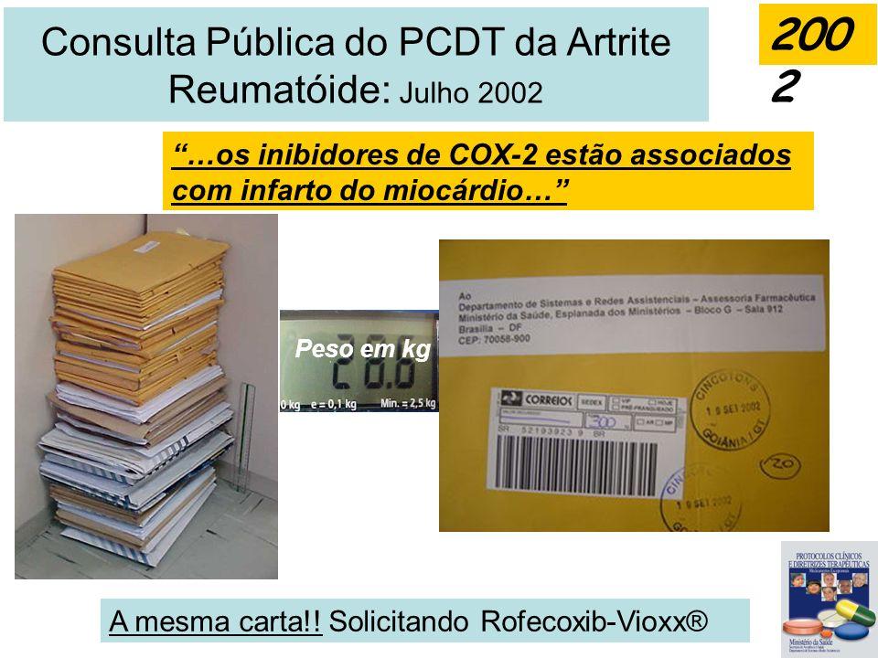 Consulta Pública do PCDT da Artrite Reumatóide: Julho 2002 Peso em kg A mesma carta!! Solicitando Rofecoxib-Vioxx® …os inibidores de COX-2 estão assoc