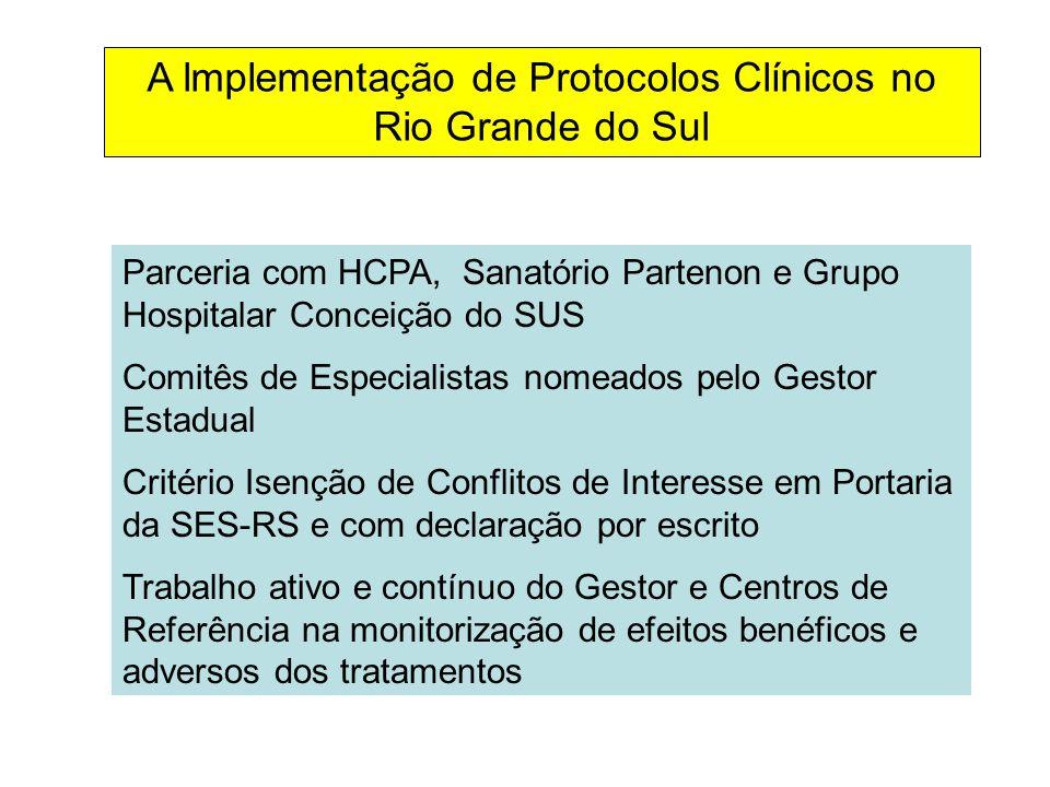A lmplementação de Protocolos Clínicos no Rio Grande do Sul Parceria com HCPA, Sanatório Partenon e Grupo Hospitalar Conceição do SUS Comitês de Espec