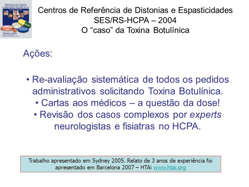 Centros de Referência de Distonias e Espasticidades SES/RS-HCPA – 2004 O caso da Toxina Botulínica Re-avaliação sistemática de todos os pedidos admini