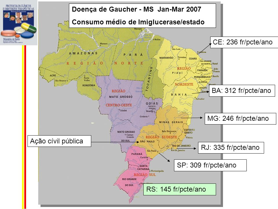 SP: 309 fr/pcte/ano MG: 246 fr/pcte/ano CE: 236 fr/pcte/ano RJ: 335 fr/pcte/ano RS: 145 fr/pcte/ano Doença de Gaucher - MS Jan-Mar 2007 Consumo médio