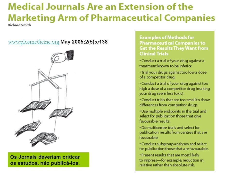 www.plosmedicine.orgwww.plosmedicine.org May 2005;2(5):e138 Os Jornais deveriam criticar os estudos, não publicá-los.