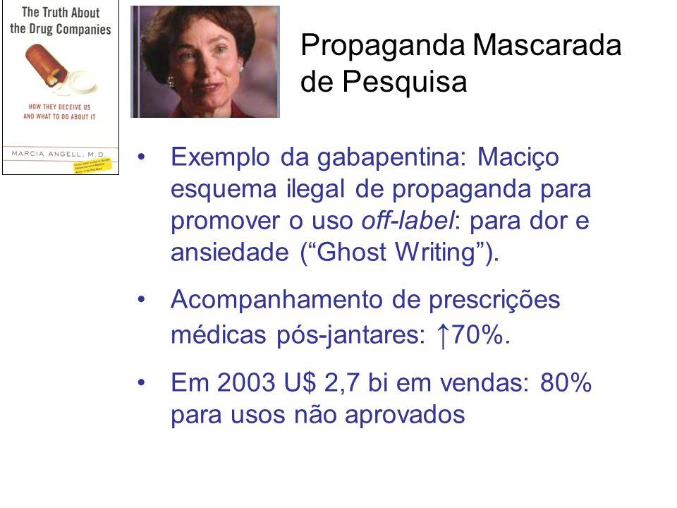 Exemplo da gabapentina: Maciço esquema ilegal de propaganda para promover o uso off-label: para dor e ansiedade (Ghost Writing). Acompanhamento de pre
