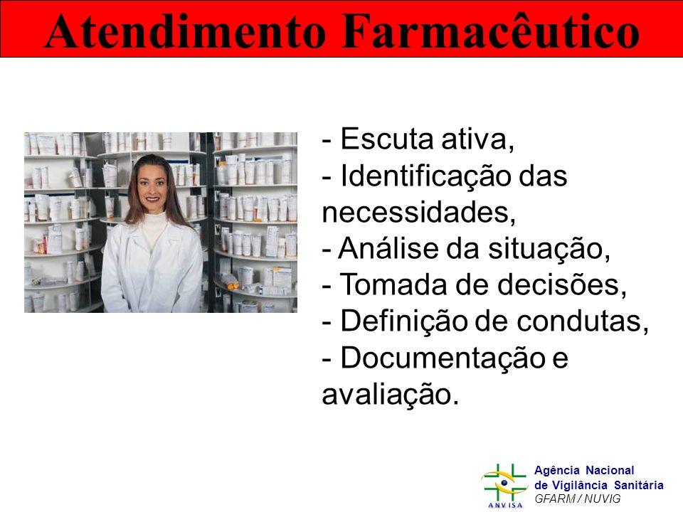 Murilo Freitas Dias Agência Nacional de Vigilância Sanitária GFARM / NUVIG Atendimento Farmacêutico - Escuta ativa, - Identificação das necessidades,