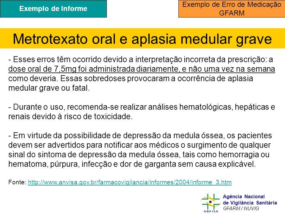 Murilo Freitas Dias Agência Nacional de Vigilância Sanitária GFARM / NUVIG - Esses erros têm ocorrido devido a interpretação incorreta da prescrição:
