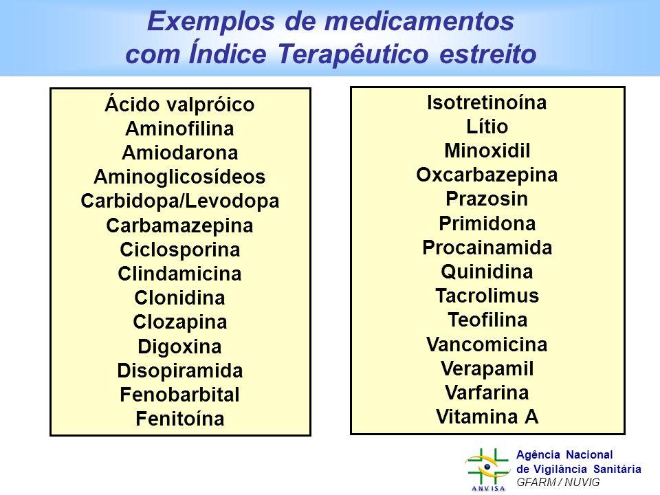 Murilo Freitas Dias Agência Nacional de Vigilância Sanitária GFARM / NUVIG Exemplos de medicamentos com Índice Terapêutico estreito Ácido valpróico Am