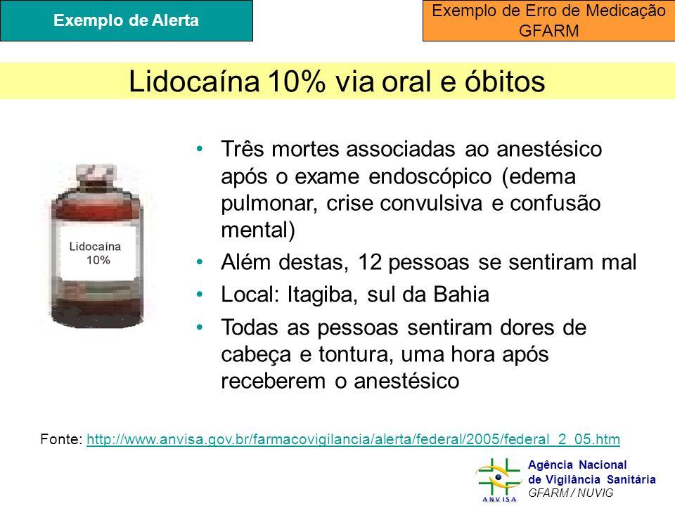 Murilo Freitas Dias Agência Nacional de Vigilância Sanitária GFARM / NUVIG Três mortes associadas ao anestésico após o exame endoscópico (edema pulmon