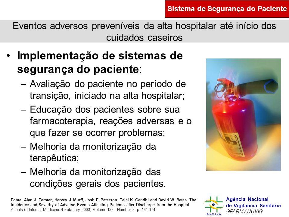 Murilo Freitas Dias Agência Nacional de Vigilância Sanitária GFARM / NUVIG Implementação de sistemas de segurança do paciente: –Avaliação do paciente