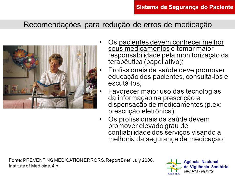 Murilo Freitas Dias Agência Nacional de Vigilância Sanitária GFARM / NUVIG Recomendações para redução de erros de medicação Os pacientes devem conhece