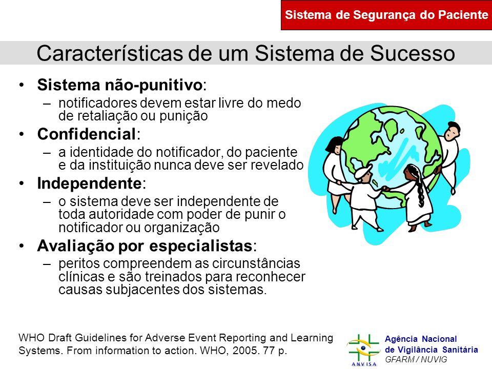Murilo Freitas Dias Agência Nacional de Vigilância Sanitária GFARM / NUVIG Características de um Sistema de Sucesso Sistema não-punitivo: –notificador