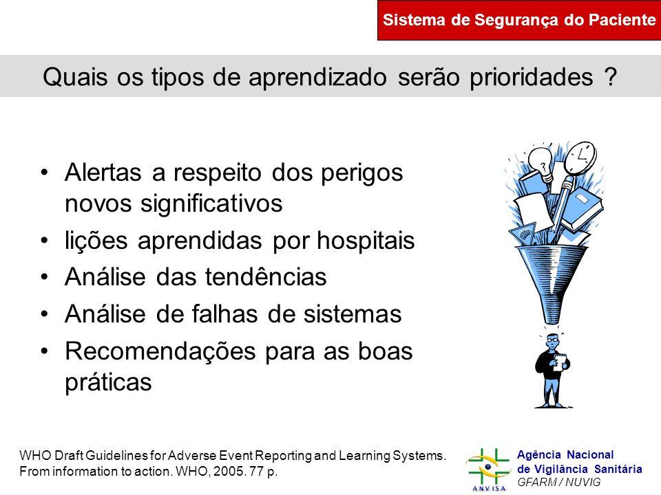Murilo Freitas Dias Agência Nacional de Vigilância Sanitária GFARM / NUVIG Quais os tipos de aprendizado serão prioridades ? Alertas a respeito dos pe