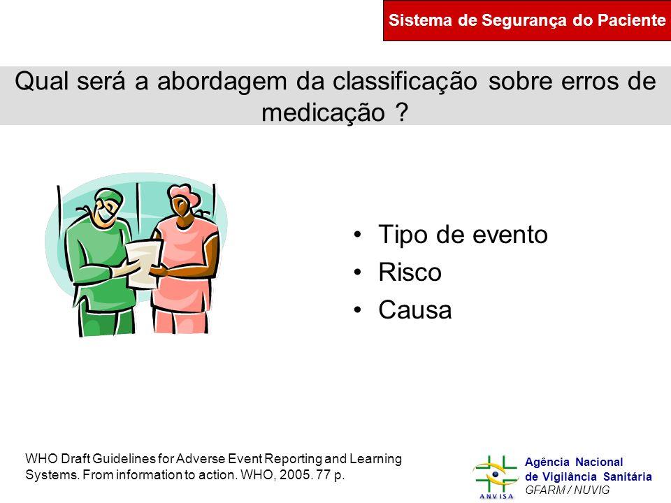 Murilo Freitas Dias Agência Nacional de Vigilância Sanitária GFARM / NUVIG Qual será a abordagem da classificação sobre erros de medicação ? Tipo de e
