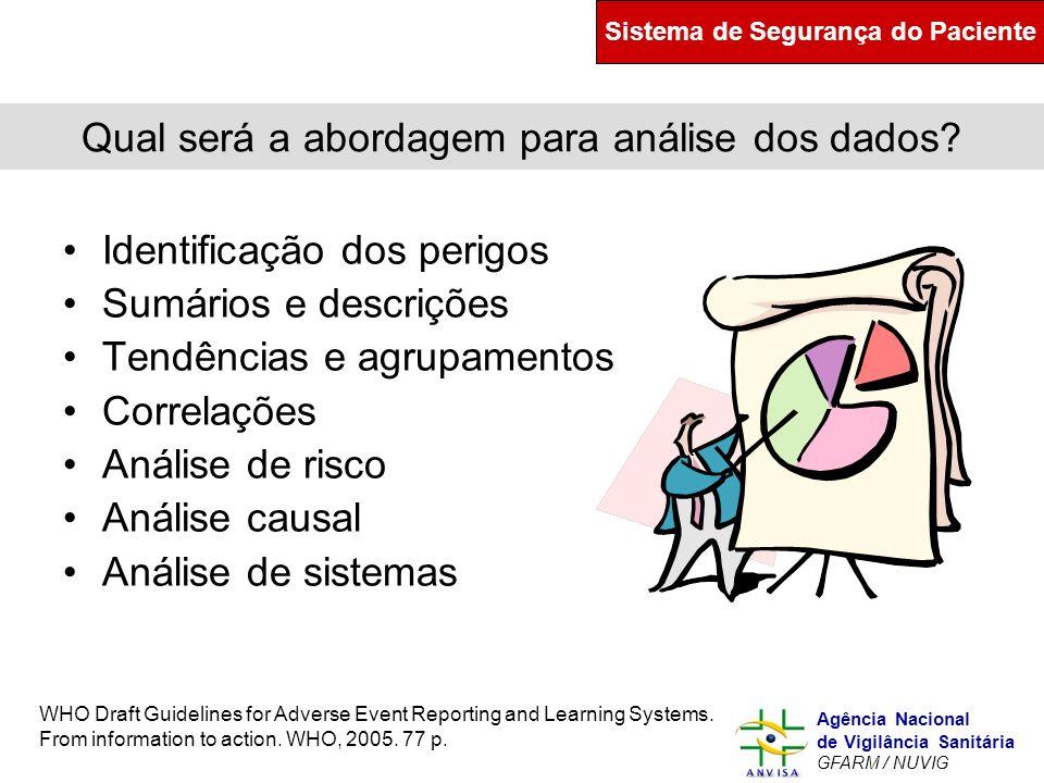 Murilo Freitas Dias Agência Nacional de Vigilância Sanitária GFARM / NUVIG Qual será a abordagem para análise dos dados? Identificação dos perigos Sum