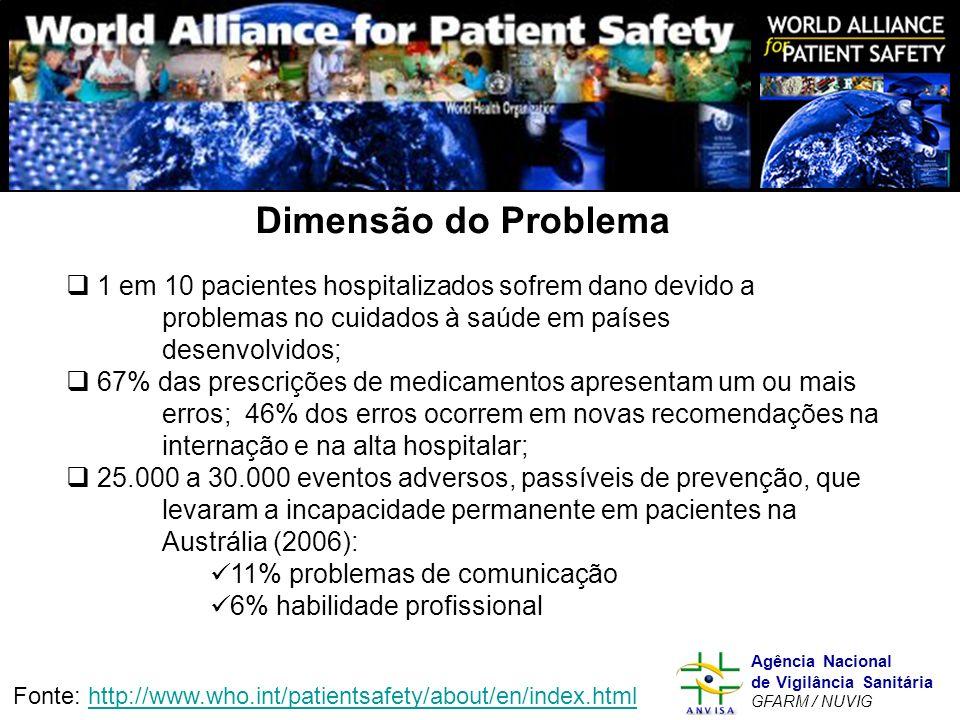 Murilo Freitas Dias Agência Nacional de Vigilância Sanitária GFARM / NUVIG Fonte: http://www.who.int/patientsafety/about/en/index.htmlhttp://www.who.i
