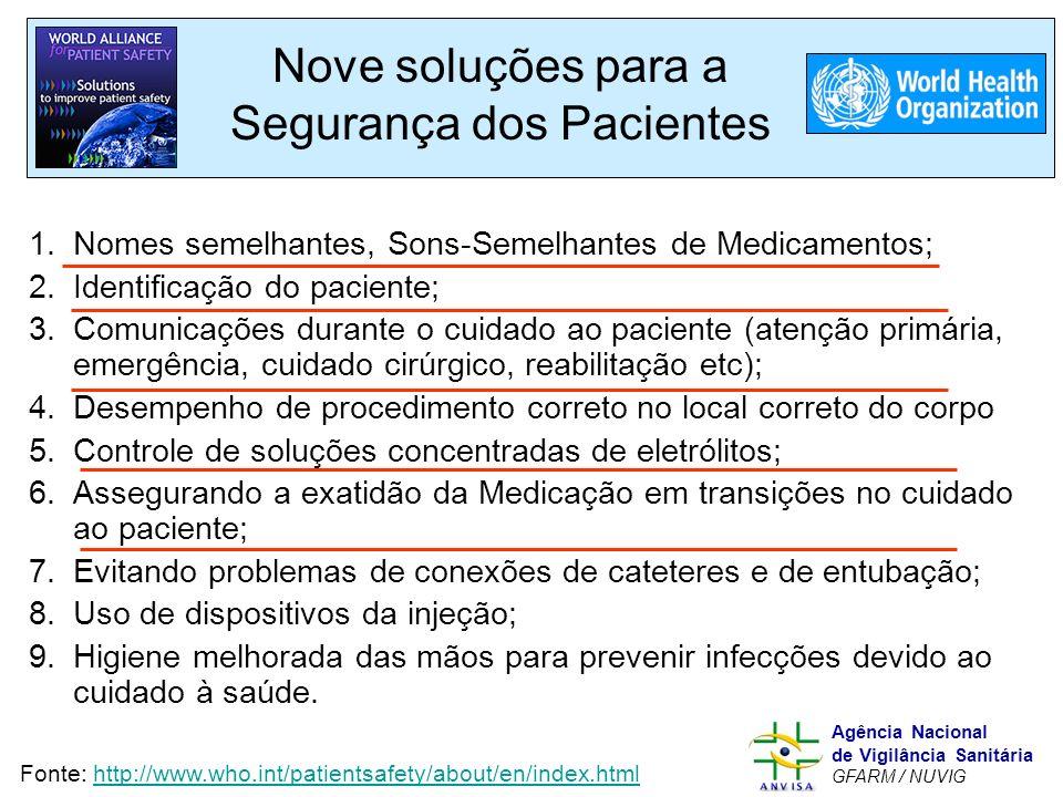 Murilo Freitas Dias Agência Nacional de Vigilância Sanitária GFARM / NUVIG Nove soluções para a Segurança dos Pacientes 1.Nomes semelhantes, Sons-Seme