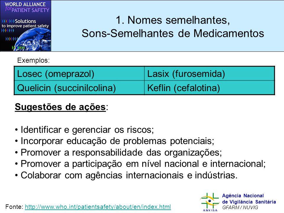 Murilo Freitas Dias Agência Nacional de Vigilância Sanitária GFARM / NUVIG 1. Nomes semelhantes, Sons-Semelhantes de Medicamentos Losec (omeprazol)Las
