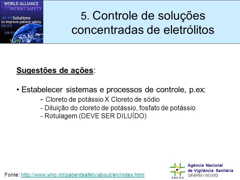 Murilo Freitas Dias Agência Nacional de Vigilância Sanitária GFARM / NUVIG 5. Controle de soluções concentradas de eletrólitos Sugestões de ações: Est