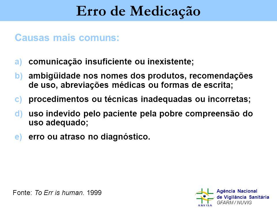 Murilo Freitas Dias Agência Nacional de Vigilância Sanitária GFARM / NUVIG Erro de Medicação Causas mais comuns: a)comunicação insuficiente ou inexist