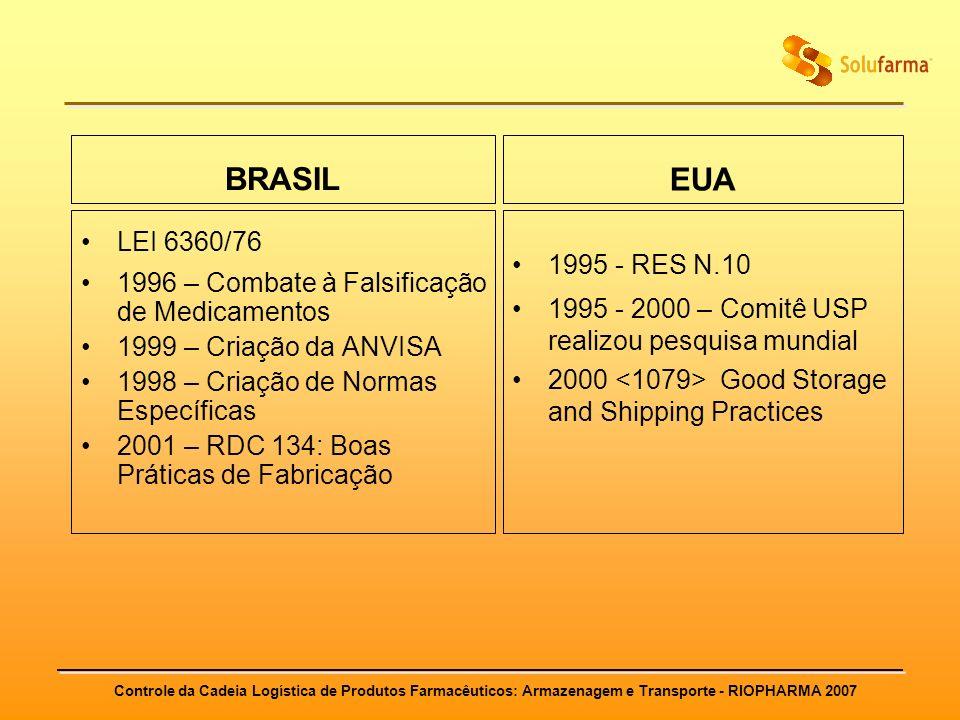 Controle da Cadeia Logística de Produtos Farmacêuticos: Armazenagem e Transporte - RIOPHARMA 2007 BRASIL LEI 6360/76 1996 – Combate à Falsificação de