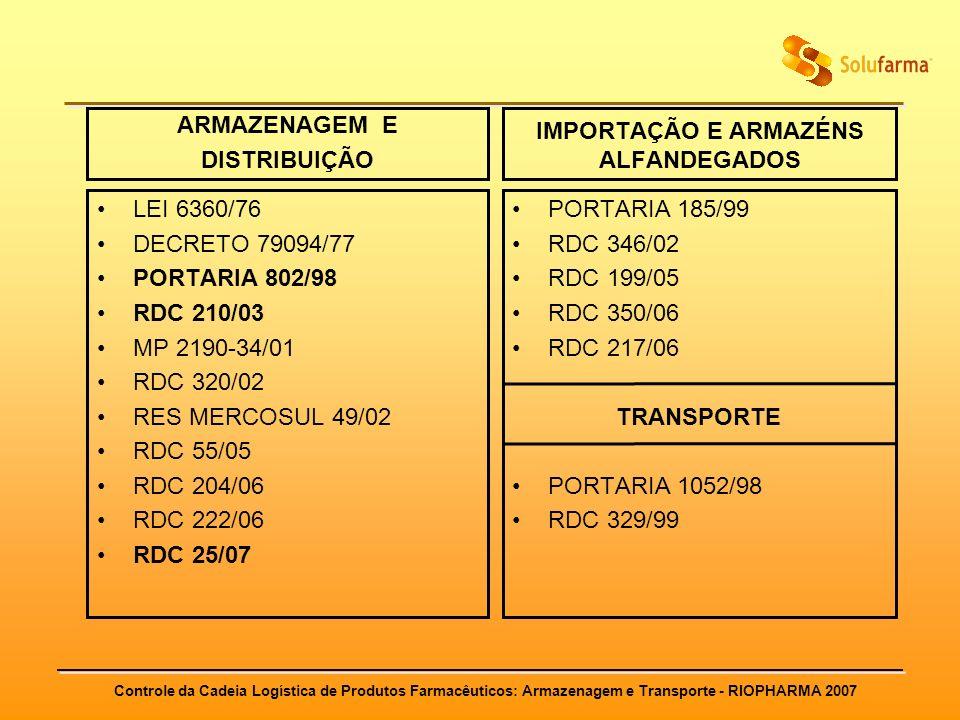 Controle da Cadeia Logística de Produtos Farmacêuticos: Armazenagem e Transporte - RIOPHARMA 2007 ARMAZENAGEM E DISTRIBUIÇÃO LEI 6360/76 DECRETO 79094