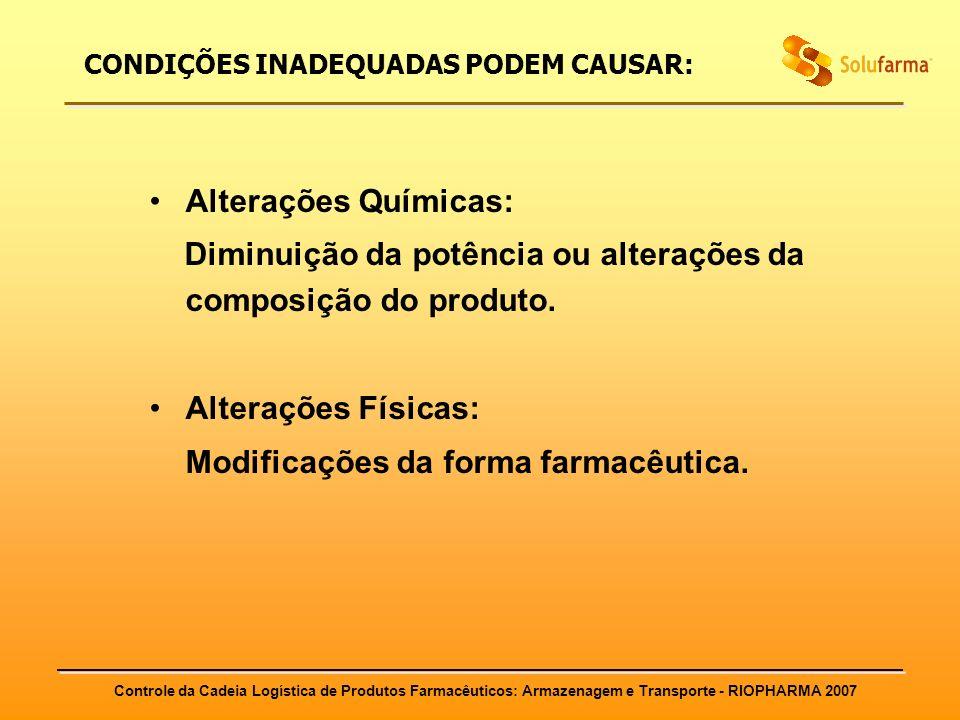 Controle da Cadeia Logística de Produtos Farmacêuticos: Armazenagem e Transporte - RIOPHARMA 2007 CONDIÇÕES INADEQUADAS PODEM CAUSAR: Alterações Quími
