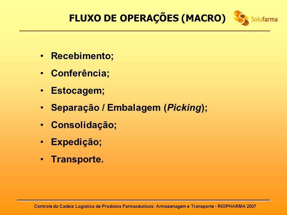 Controle da Cadeia Logística de Produtos Farmacêuticos: Armazenagem e Transporte - RIOPHARMA 2007 FLUXO DE OPERAÇÕES (MACRO) Recebimento; Conferência;